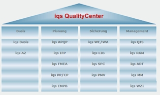 IQS Qualitycenter